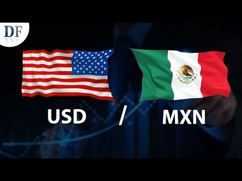 USD/MXN Forecast — June 17th 2019
