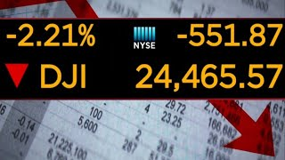 Gambar cover Tough day on Wall Street as Dow drops more than 500 points