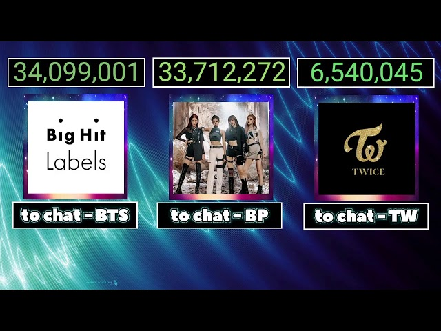 Bts Battle Big Hit Labels Blackpink Twice