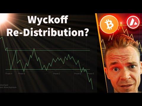 Bitcoin piața ripple