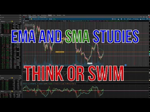 How To Set Up Rsi Indicator Thinkorswim