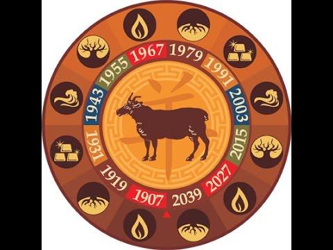 Подробный гороскоп на год петуха