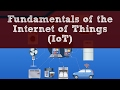Fundamentals of the Internet of Things (IoT)