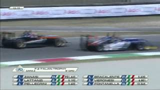 Formula2 - Mugello2015 Race 2 Full Race