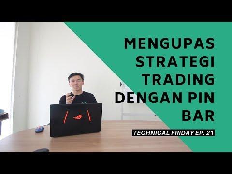 The basics of trading binary options by indicators