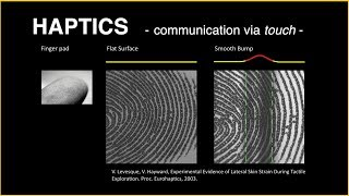 Haptics: Science and Engineering for the Sense of Touch