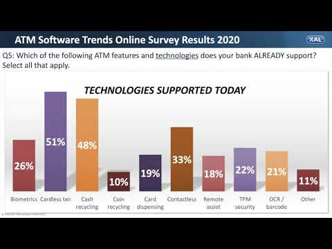 2020 ATM and Self-Service Software Trends and Analysis
