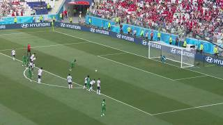 Goalkeeper Analysis - Penalty Saves Clip 1 - FIFA World Cup™ Russia 2018