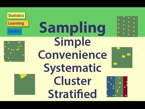 Why use random sampling in research