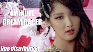 4MINUTE - Dream Racer (Line Distribution)