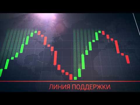 Брокеры срочного рынка рейтинг