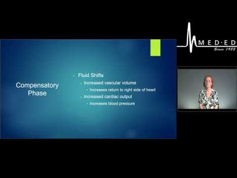 CPEN® Exam Review: Shock: Recognition, Management - MED-ED ...