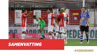 SAMENVATTING | FC Emmen - FC Eindhoven | TOTO KNVB Beker