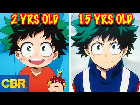 10 Anime Characters That Look Cool Older And 10 That Look Worse