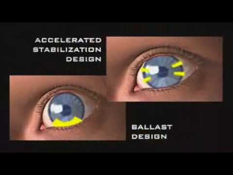 Стоимость операции на глаза при дальнозоркости