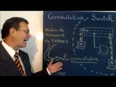 Matériel réseau (6) Commutateur ou Switch : schémas et résumé de cours