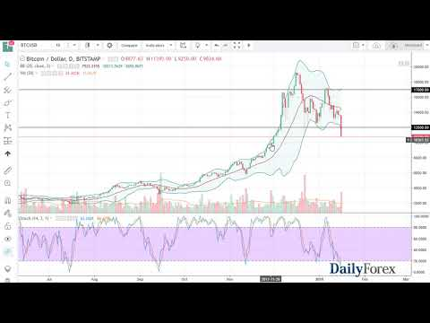 Bitcoin Forecast — January 17th 2018