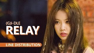 (G)I-DLE (여자)아이들 - RELAY | Line Distribution