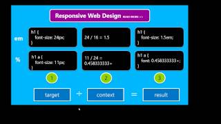 Responsive Web Design - Web and PHP Conference - 2013 09 19