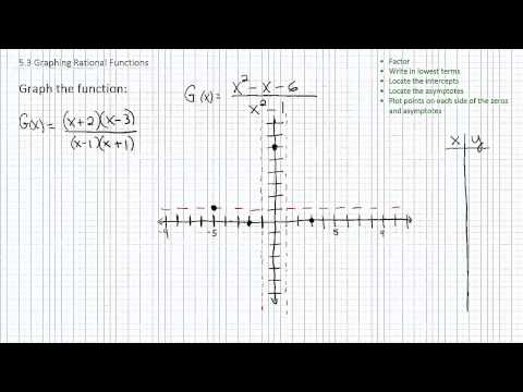 Graphing Rational Functions p3
