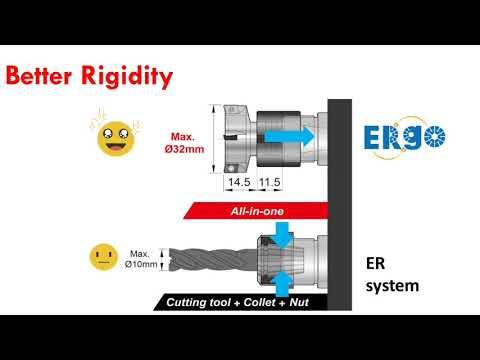 Nine9 ERgo-精密小機器使用的高剛性刀具