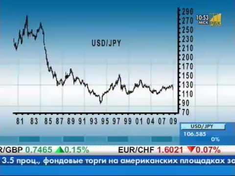 Форекс курсы валют онлайн евроку