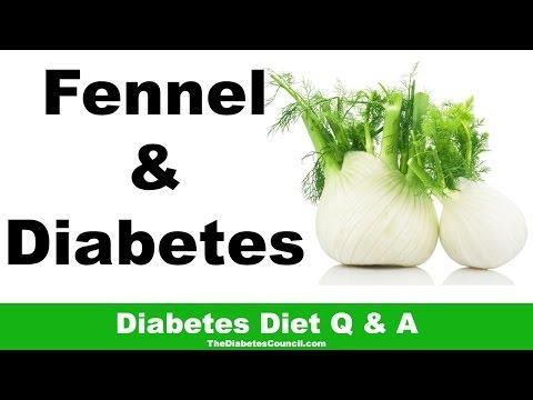 Diabetes Concor může