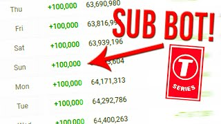 Does T-Series Use Sub Bots? (ANSWERED!)
