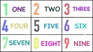 1 to 10 Numbers with Spellings | Learn One to Ten Spelling for Kids