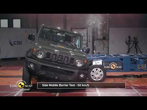 NCAP: Suzuki Jimny