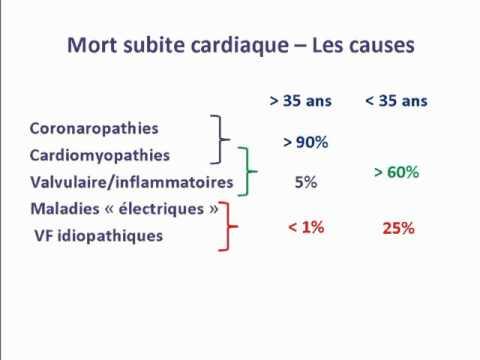 Lhypertension frontière cardiaque