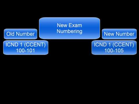 CCENT CCNA Exam Update v3 - May 2016 - YouTube