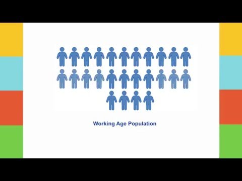 Demographic Dividend explained