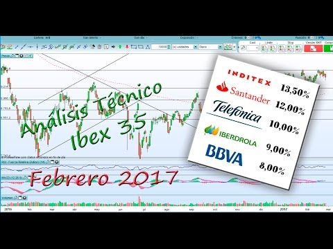 Análisis Técnico Ibex 35 Febrero 2017 (Inditex, Santander, Telefónica, Iberdrola y BBVA)