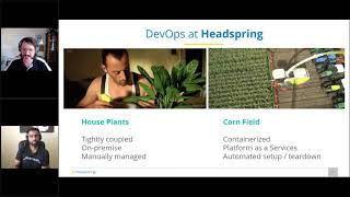 Headspring - Video - 3