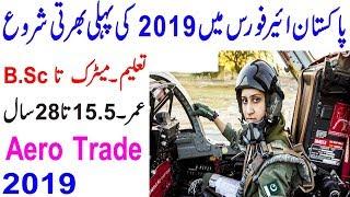 online jobs 2019 in pakistan - TH-Clip