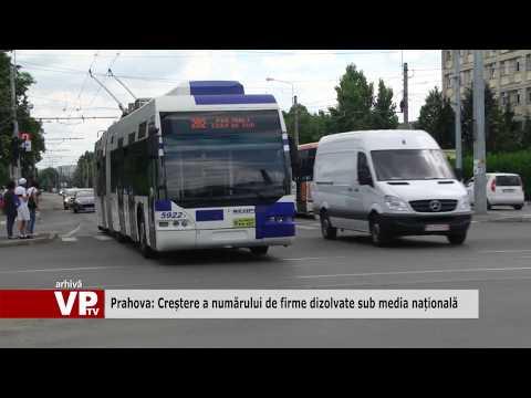 Prahova: Creștere a numărului de firme dizolvate sub media națională