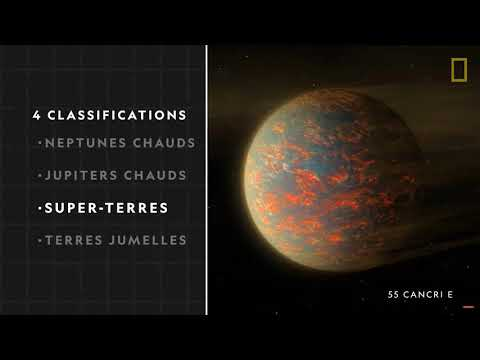 Les Exoplanètes : c'est quoi ?