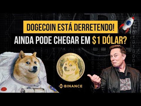 Miért csökken a bitcoins értéke