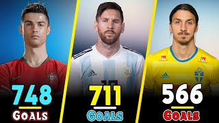 Most Goals Scorer of All Time Football History. Pele, Ronaldo, Messi They're Top Goal Scorer.