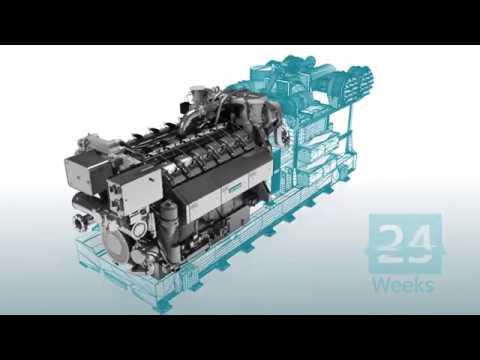 Siemens EH6..TM series