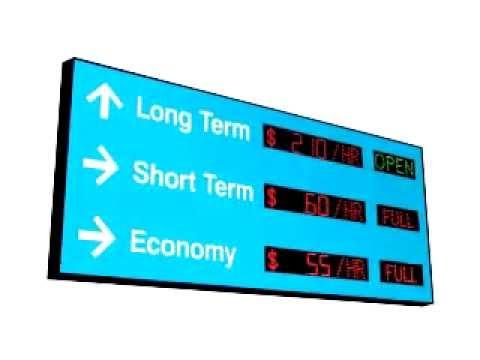Dynamic Indicator Signs