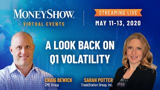 A Look Back on Q1 Volatility