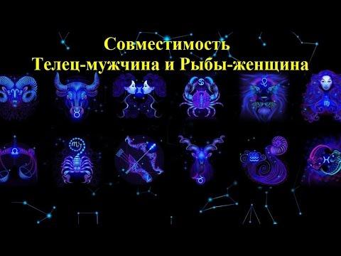 Тельцы женщины гороскоп на 2016