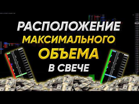 Брокер россии