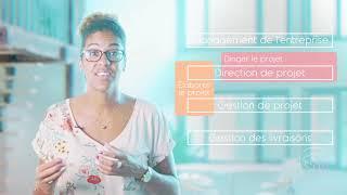 Processus Initialiser le projet : Généralités