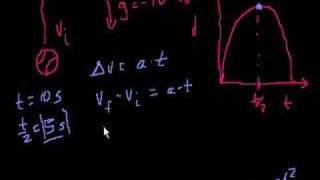 Projectile motion (part 6)