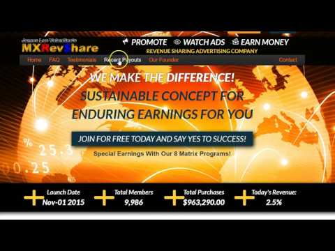 Passzív jövedelem az internetes programokban