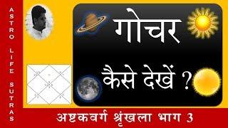 Gochar Kaise Dekhein (in hindi)