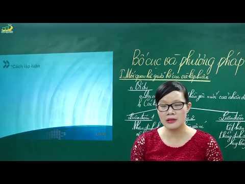 Ngữ Văn Lớp 7 – Bố cục và phương pháp lập luận trong bài văn nghị luận (P1)